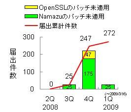 090317ip.jpg
